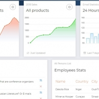 Now UI is interactive admin template with beautiful colors and essential plugins.