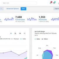 Start admin is an advanced and full featured admin dashboard panel for professional.